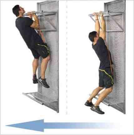 Comment faire du sport avec un elastique ?