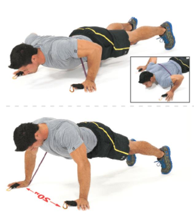 Comment se servir d'un élastique de musculation ?