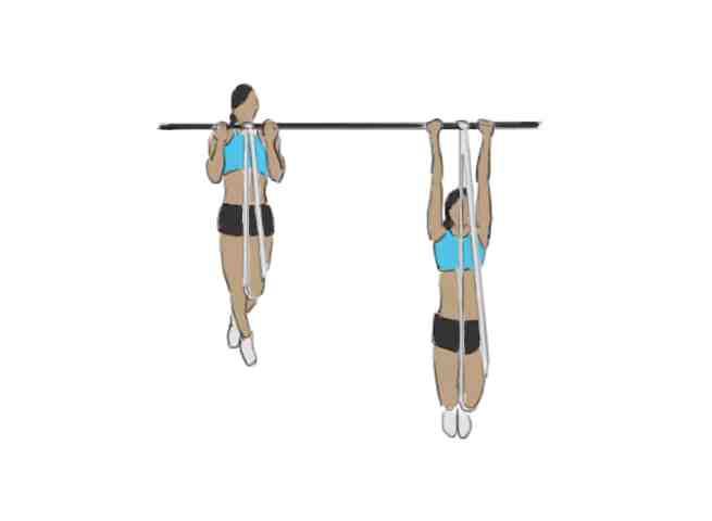 Comment utiliser les bandes élastiques ?