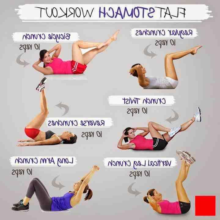 Quelle exercice pour perdre du ventre rapidement ?