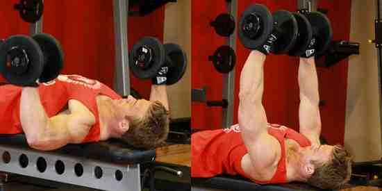 Comment travailler les pectoraux sur un banc de musculation ?