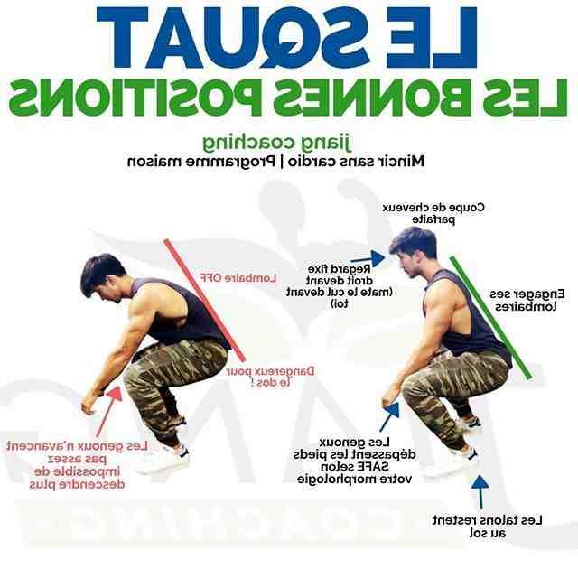 Quels sont les effets du squat ?